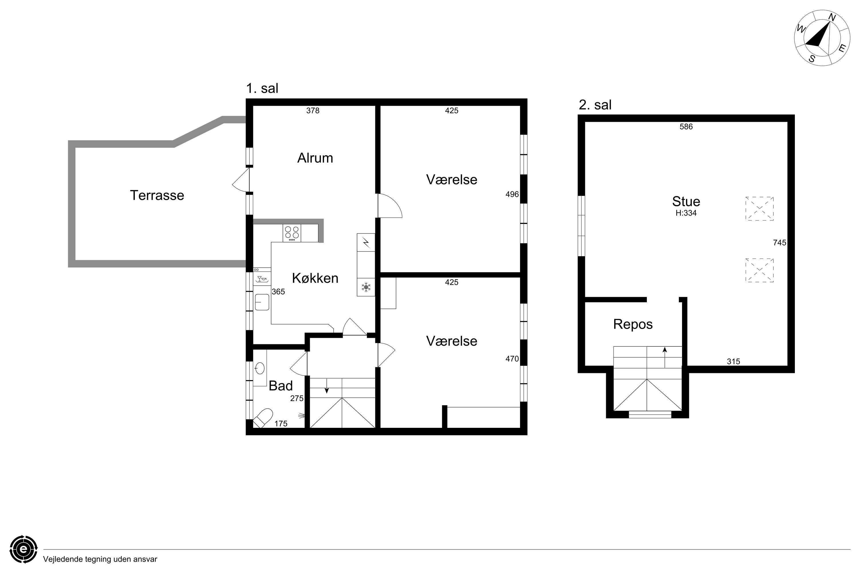 Property Plan